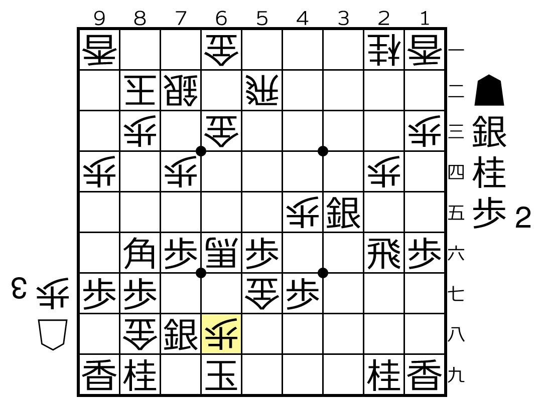 f:id:yuhib:20210716110919p:plain