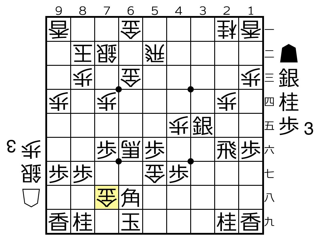 f:id:yuhib:20210716111438p:plain