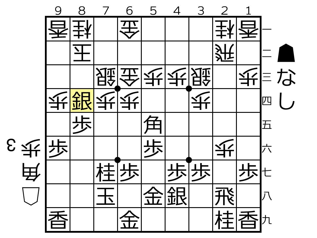 f:id:yuhib:20210720112823p:plain
