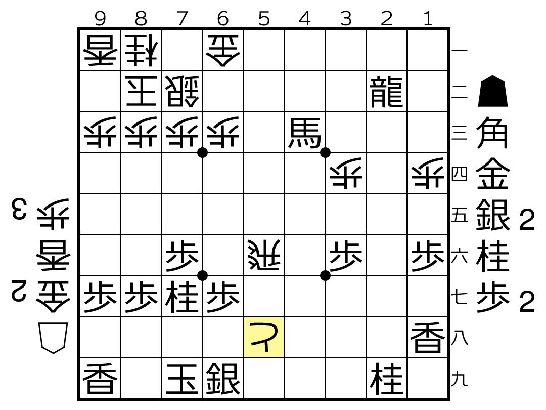 f:id:yuhib:20210721180657p:plain
