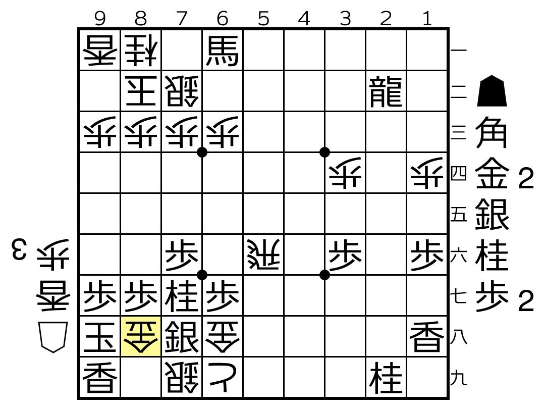 f:id:yuhib:20210721181753p:plain