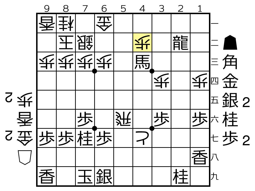 f:id:yuhib:20210721182354p:plain