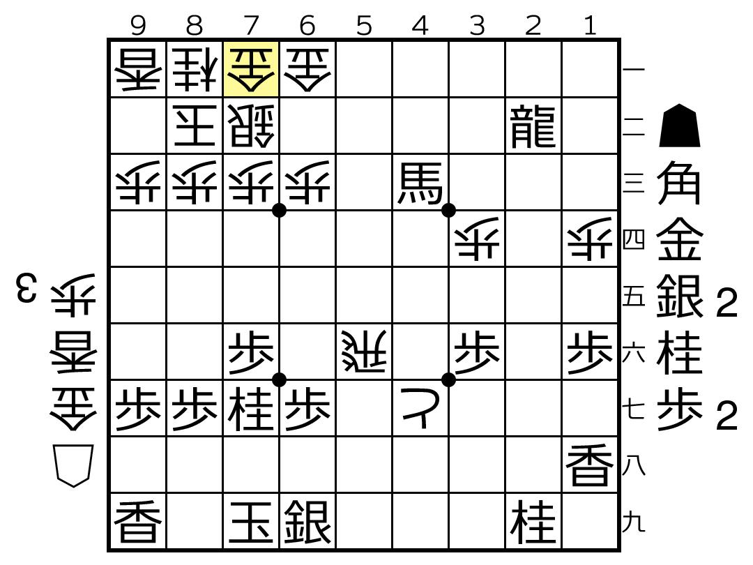 f:id:yuhib:20210721182458p:plain