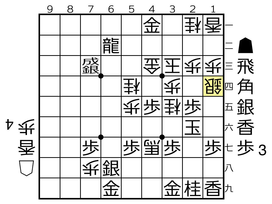 f:id:yuhib:20210726124204p:plain