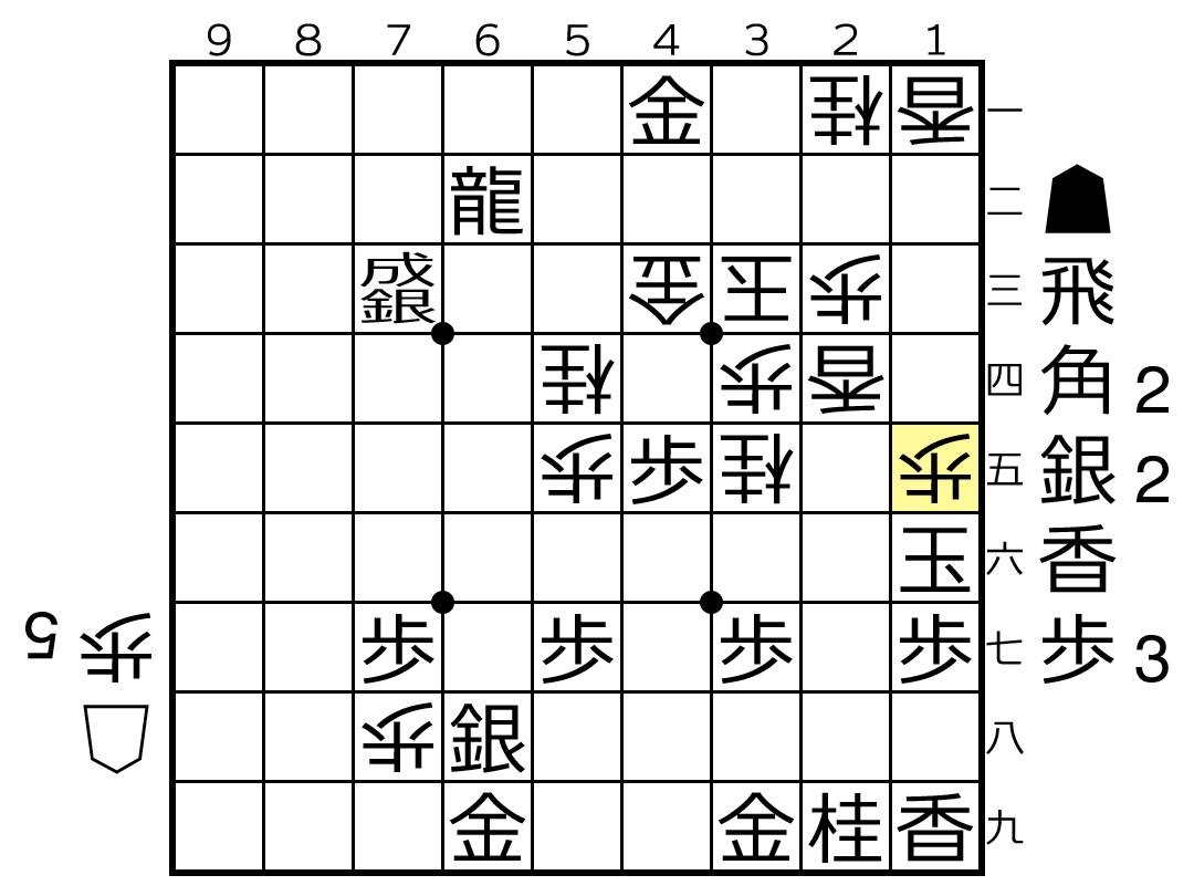 f:id:yuhib:20210726124425p:plain