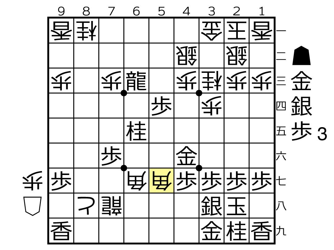 f:id:yuhib:20210727112038p:plain