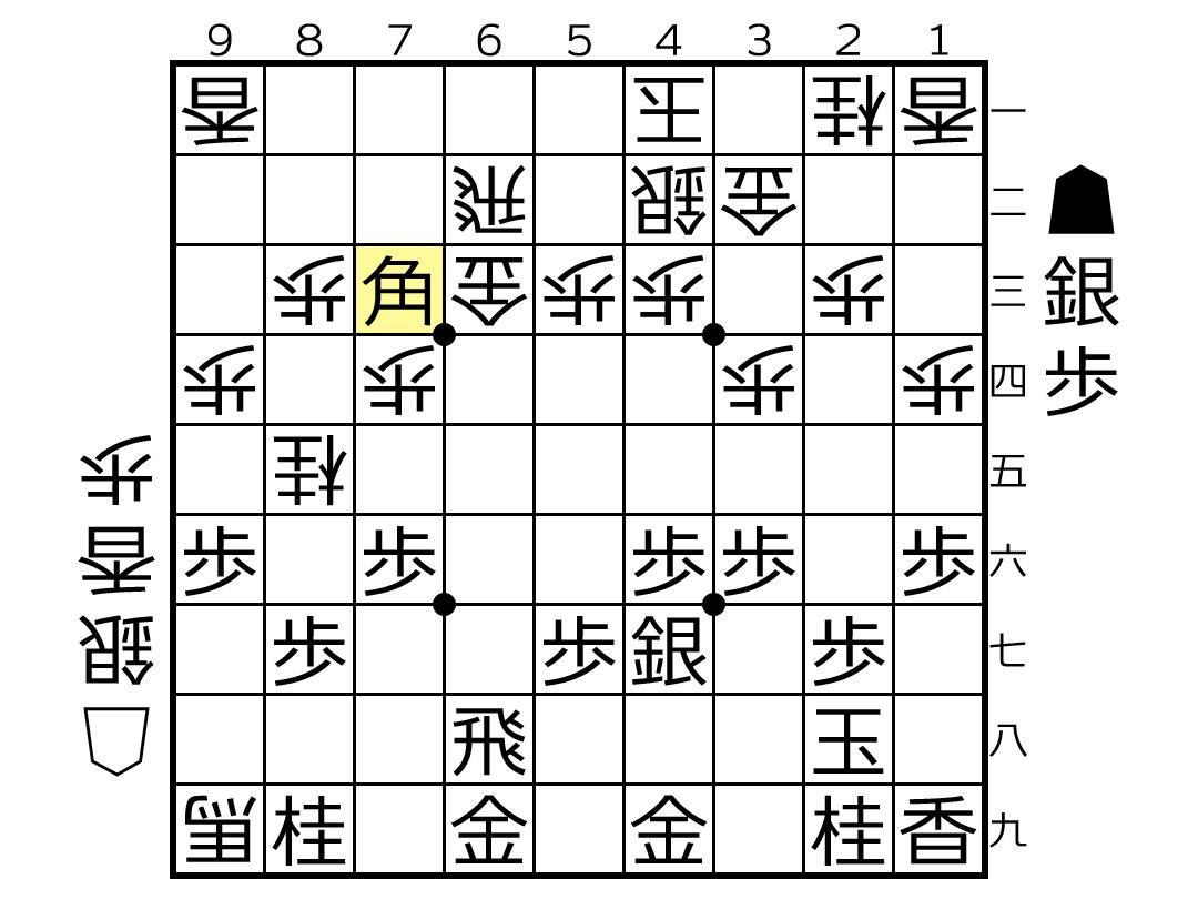 f:id:yuhib:20210727113421p:plain