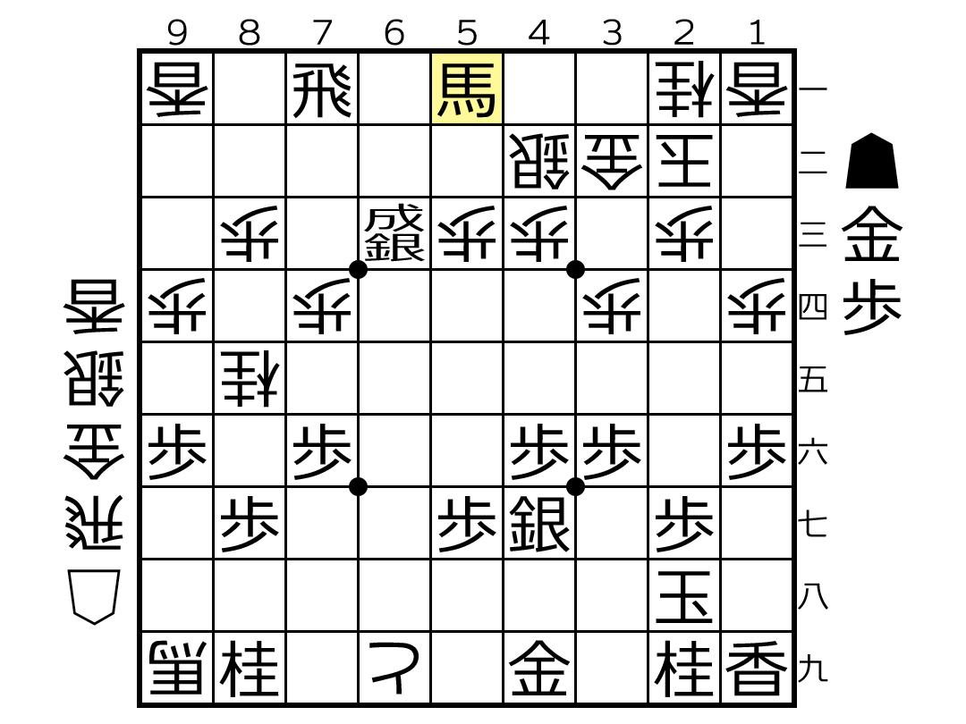 f:id:yuhib:20210727113709p:plain