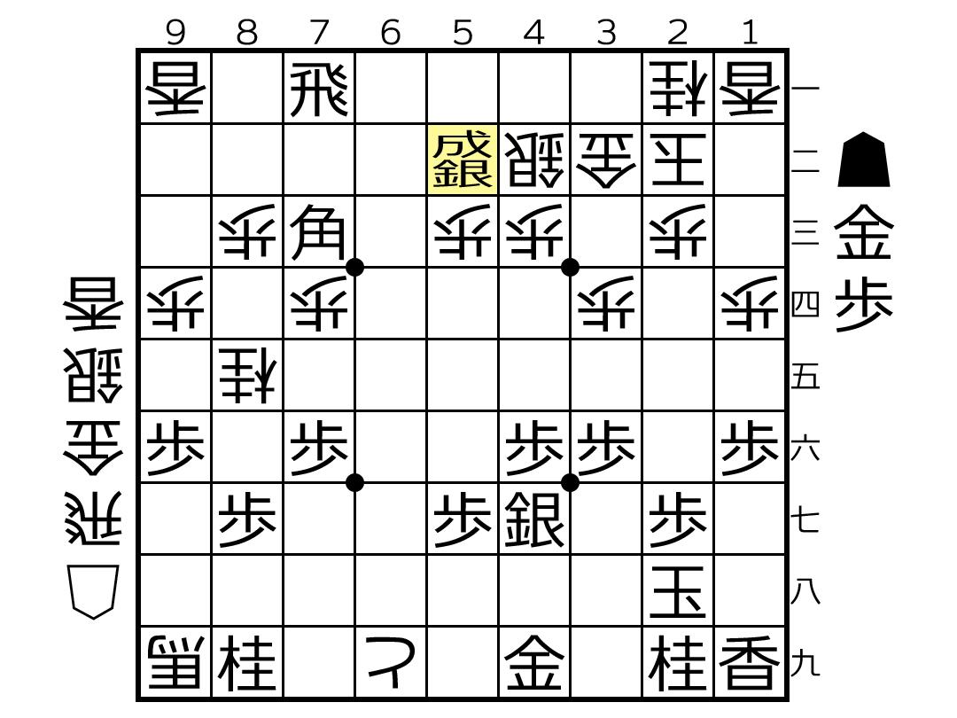 f:id:yuhib:20210727114020p:plain