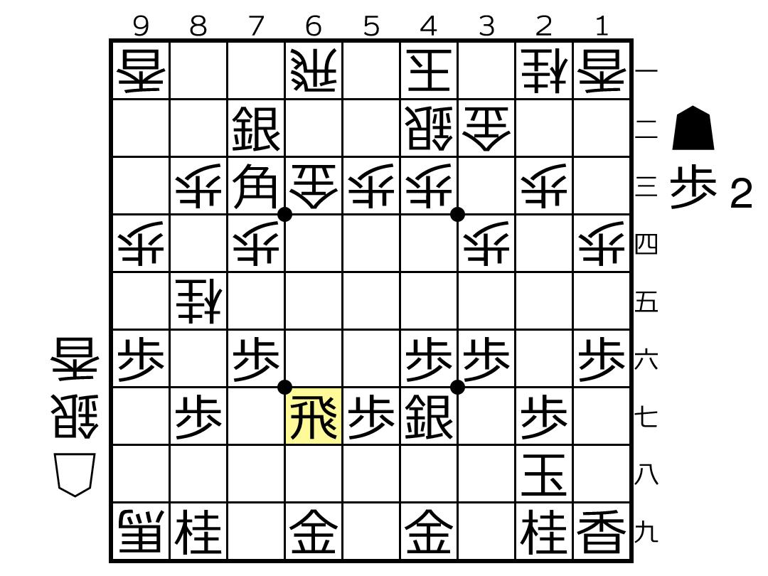 f:id:yuhib:20210727114740p:plain