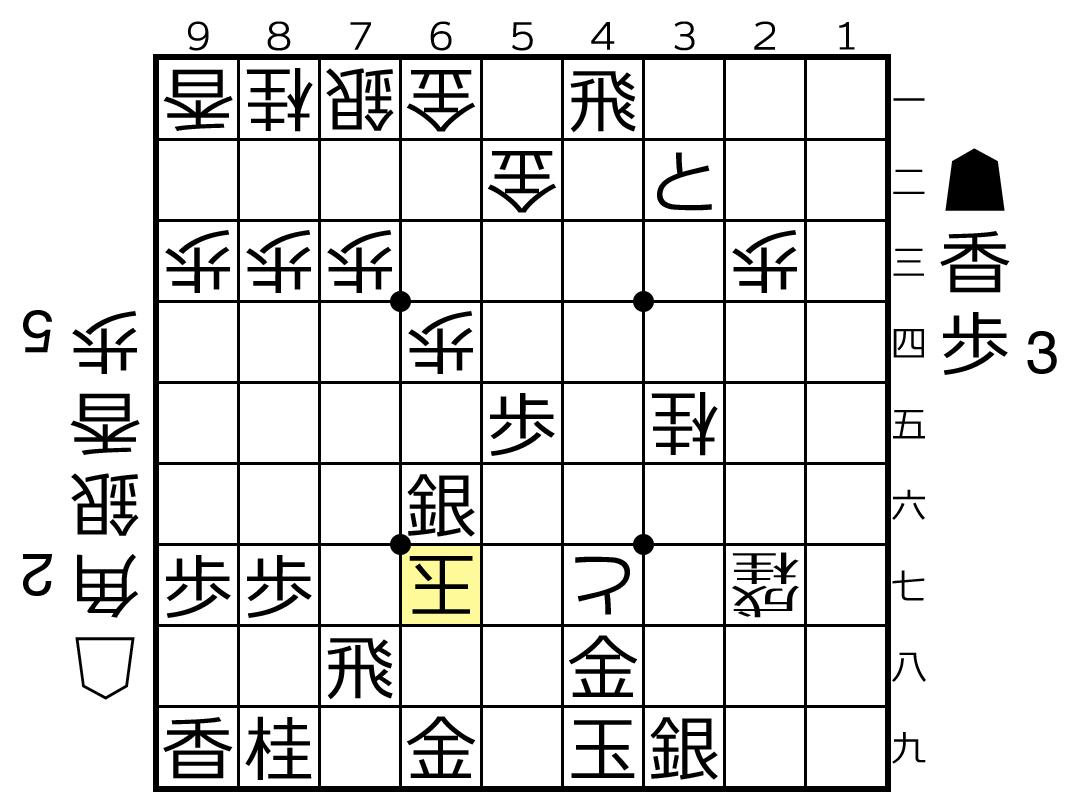 f:id:yuhib:20210728092117p:plain