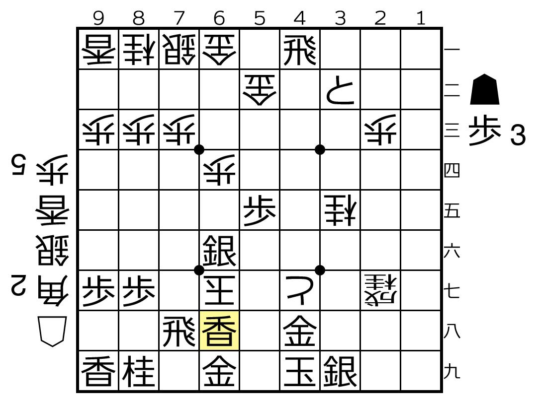 f:id:yuhib:20210728092619p:plain