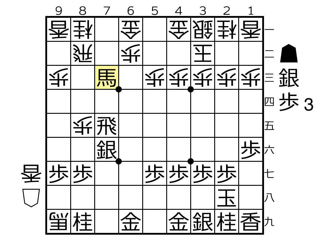 f:id:yuhib:20210728105006p:plain