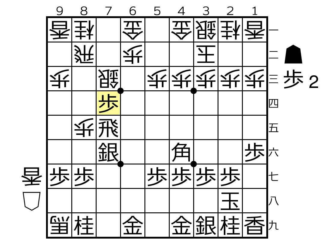 f:id:yuhib:20210728105304p:plain