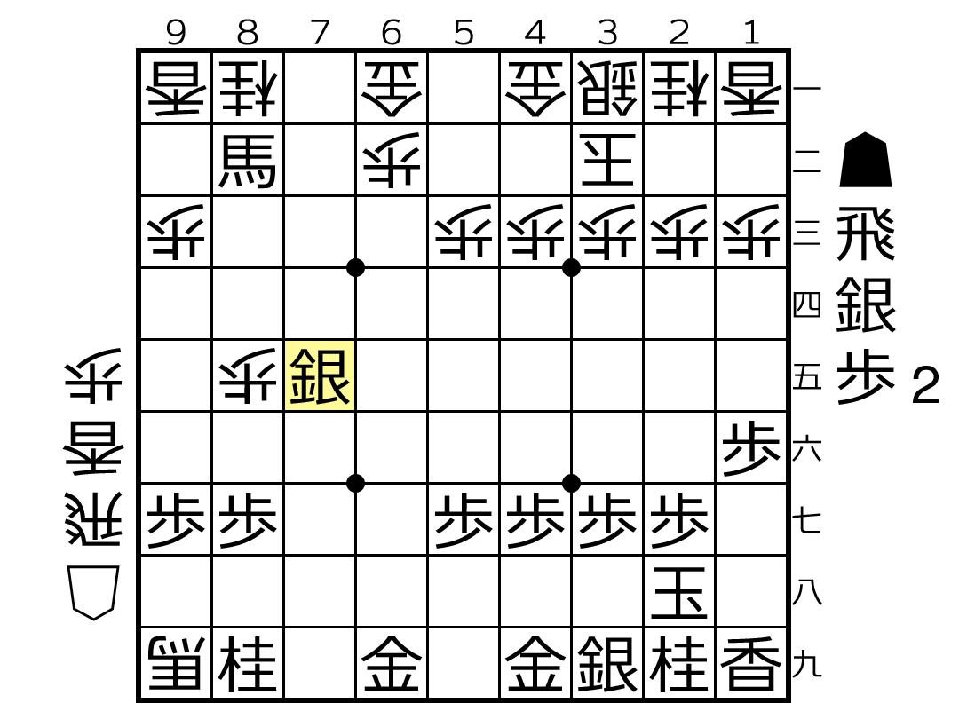 f:id:yuhib:20210728105504p:plain