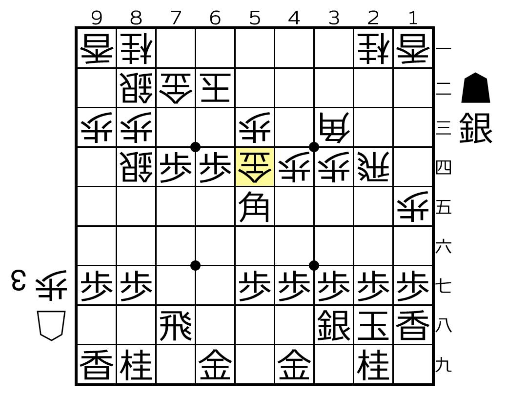 f:id:yuhib:20210729151450p:plain