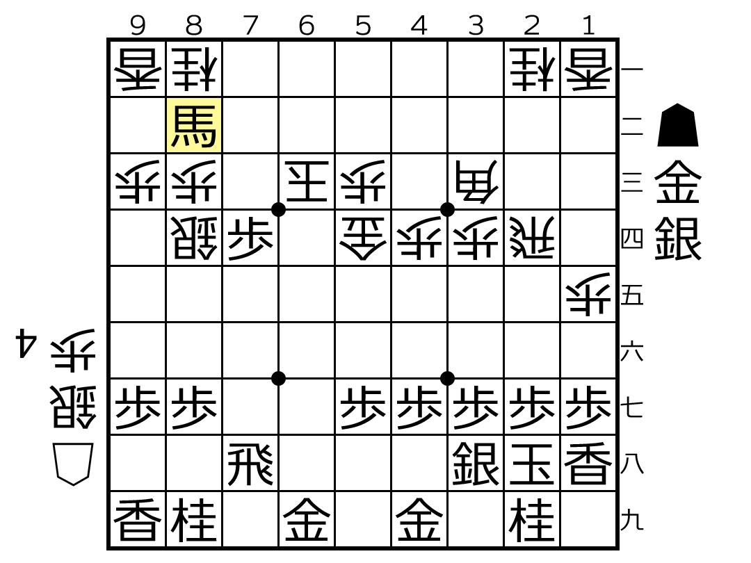 f:id:yuhib:20210729151709p:plain