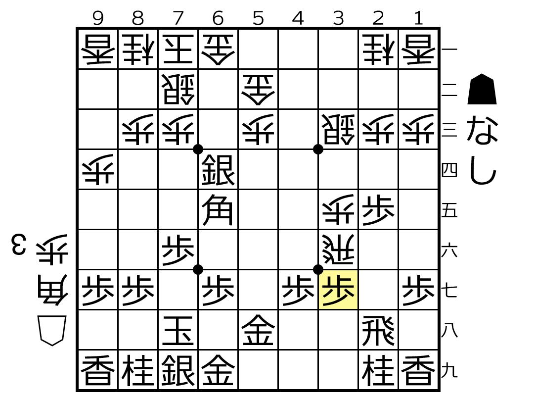 f:id:yuhib:20210730114828p:plain