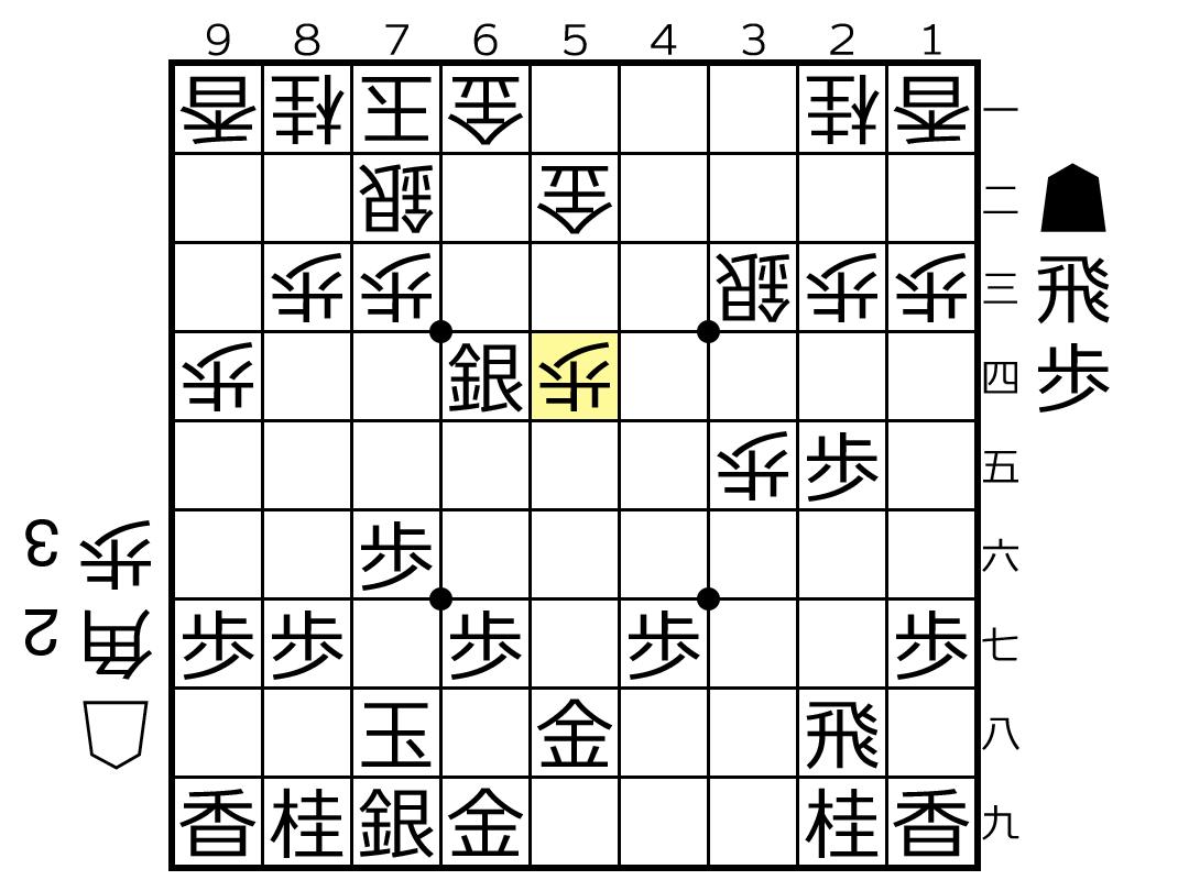 f:id:yuhib:20210730115359p:plain