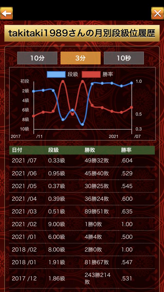f:id:yuhib:20210802130129p:plain
