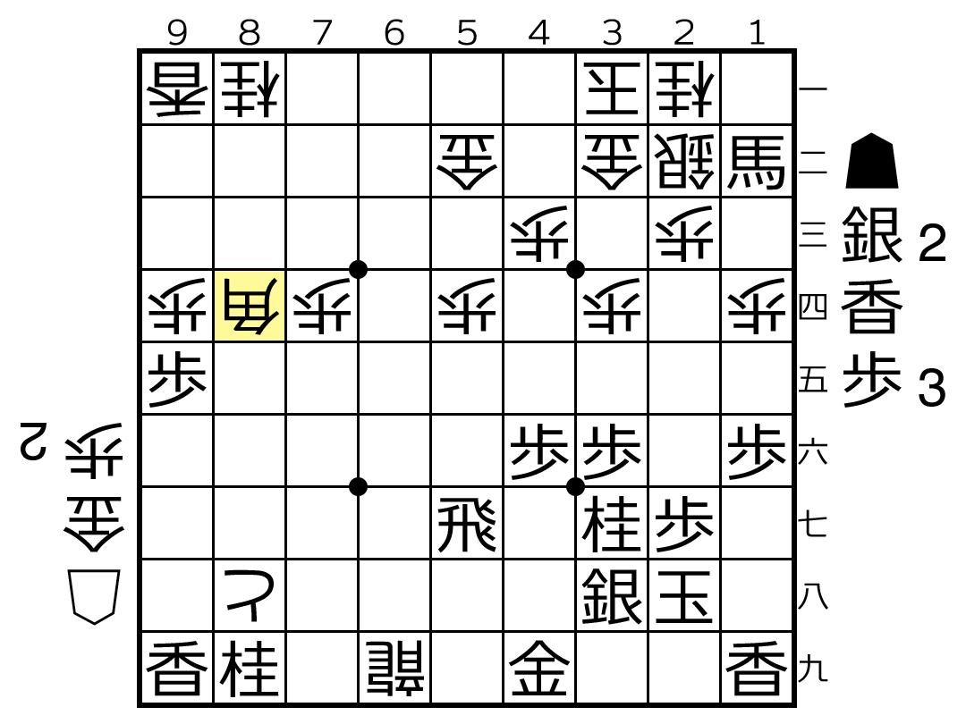 f:id:yuhib:20210802130530p:plain