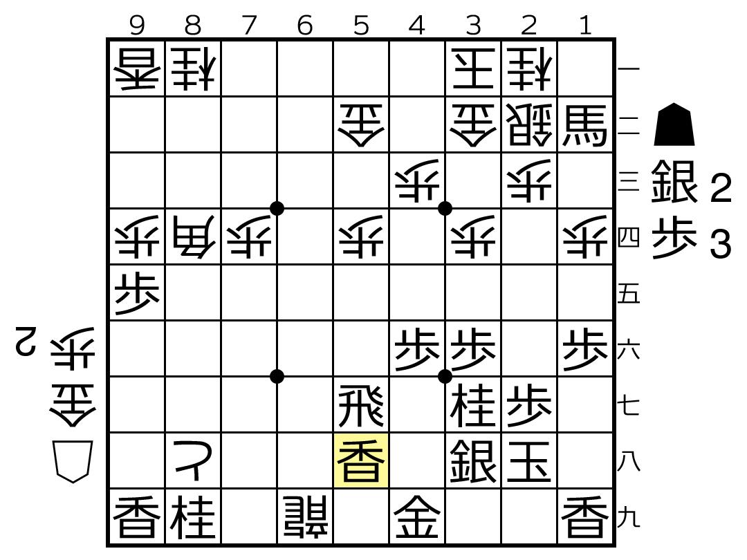f:id:yuhib:20210802130626p:plain