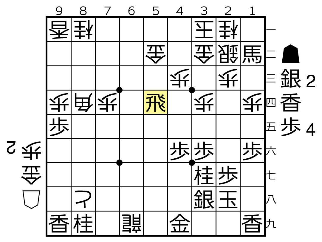 f:id:yuhib:20210802130808p:plain