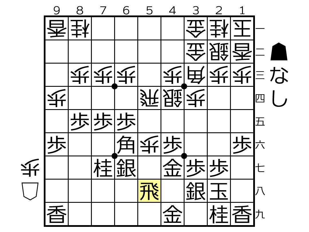 f:id:yuhib:20210803112913p:plain
