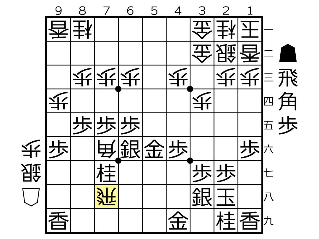 f:id:yuhib:20210803113130p:plain