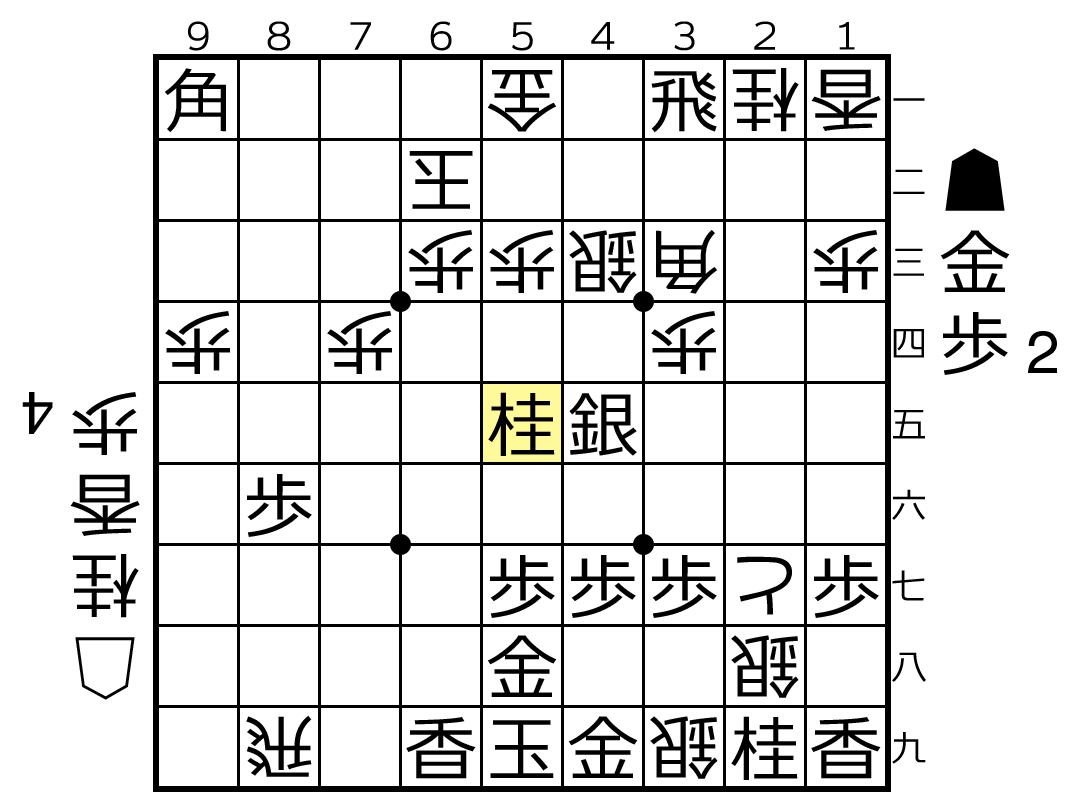f:id:yuhib:20210803152234p:plain