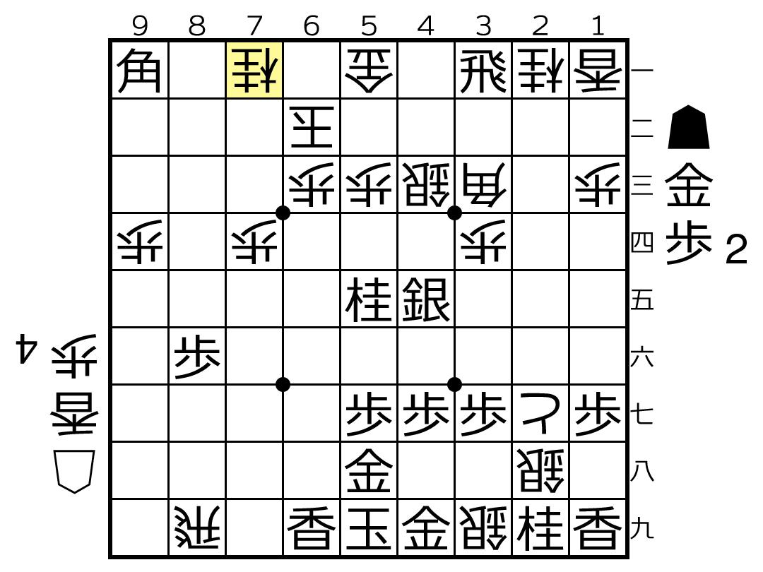 f:id:yuhib:20210803152442p:plain
