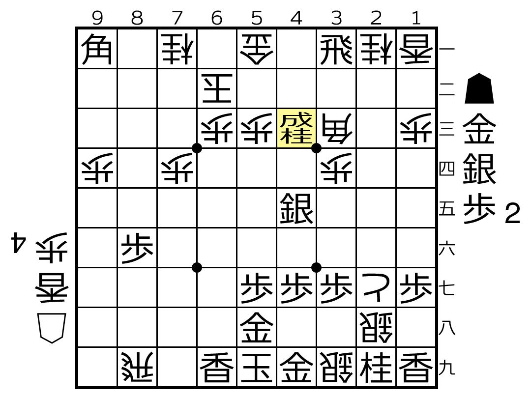 f:id:yuhib:20210803152514p:plain