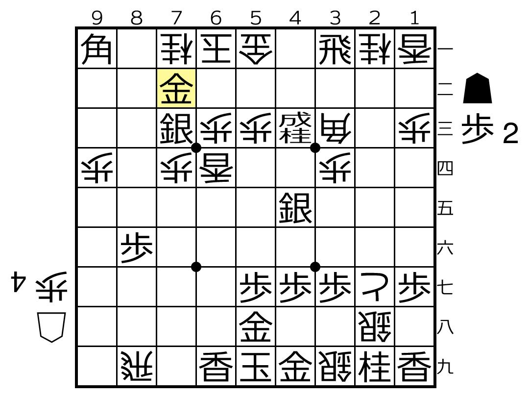 f:id:yuhib:20210803152644p:plain