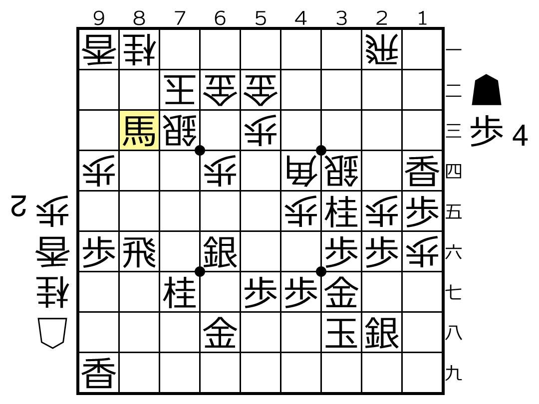 f:id:yuhib:20210805111212p:plain