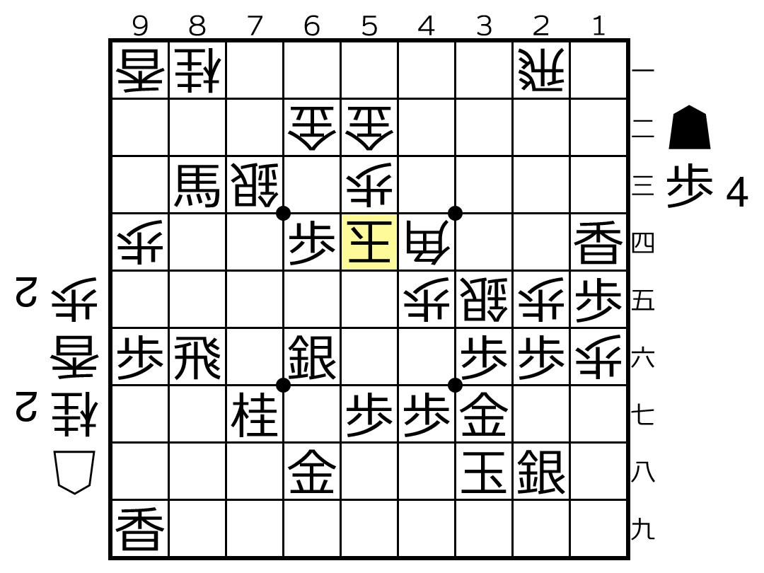 f:id:yuhib:20210805111344p:plain