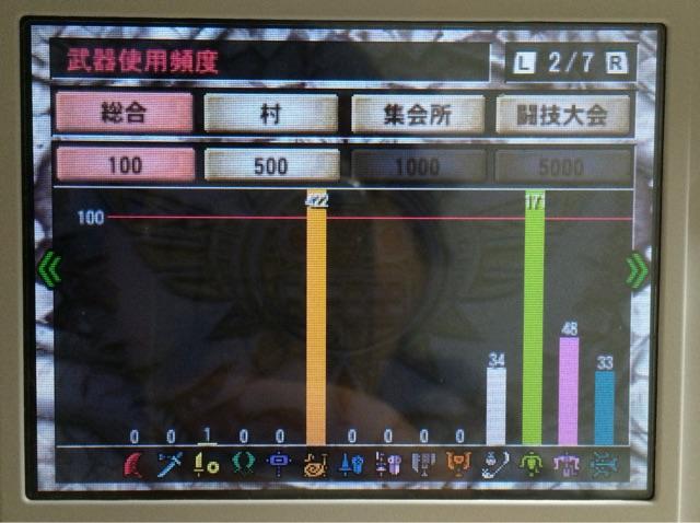 f:id:yuhina:20150224191920j:image:w300