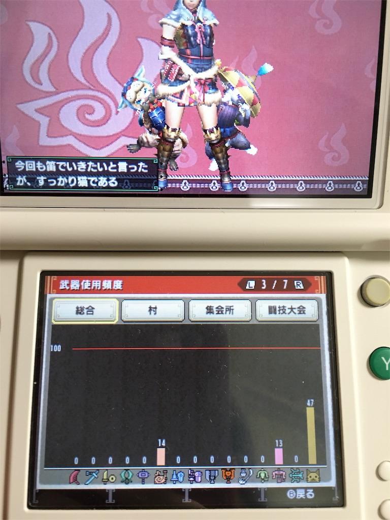 f:id:yuhina:20151211112716j:image:w300