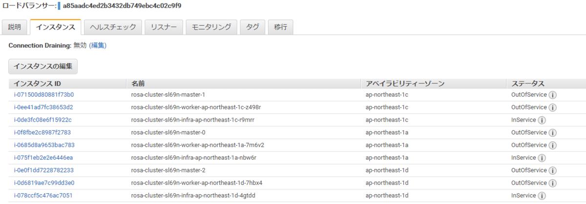 f:id:yuhki-hatenua:20210609234450p:plain