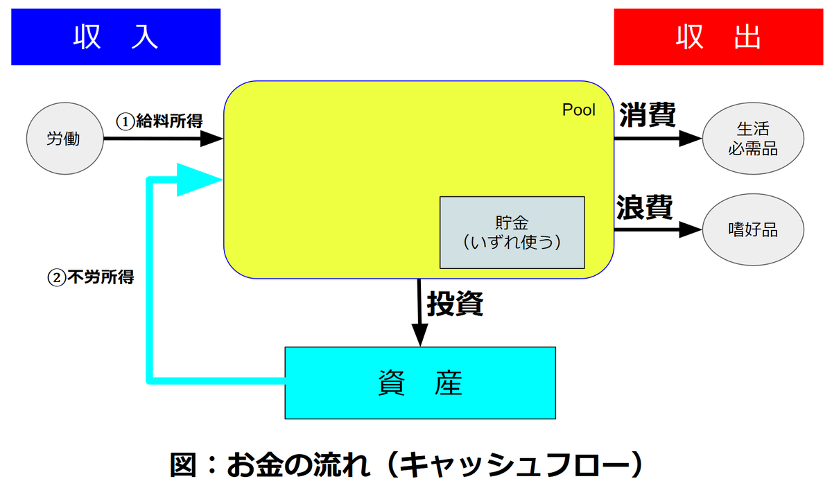 f:id:yuhki_kun:20200413101132p:plain