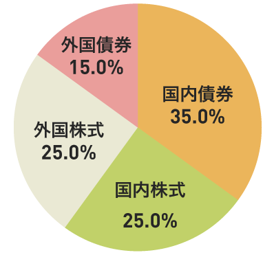 f:id:yuhki_kun:20200417124945p:plain