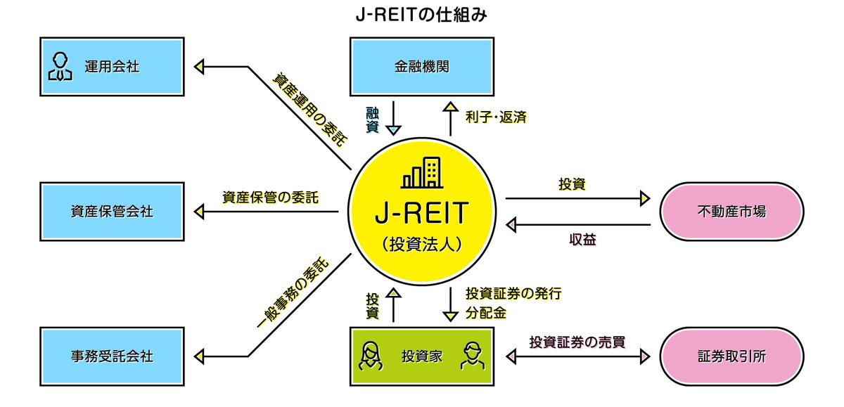 f:id:yuhki_kun:20200421145212j:plain