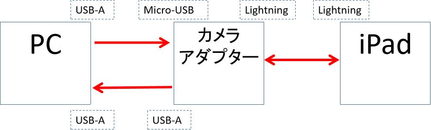 f:id:yuhki_kun:20200506100015p:plain