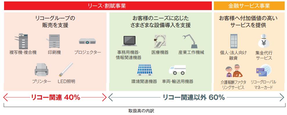 f:id:yuhki_kun:20200512102827p:plain