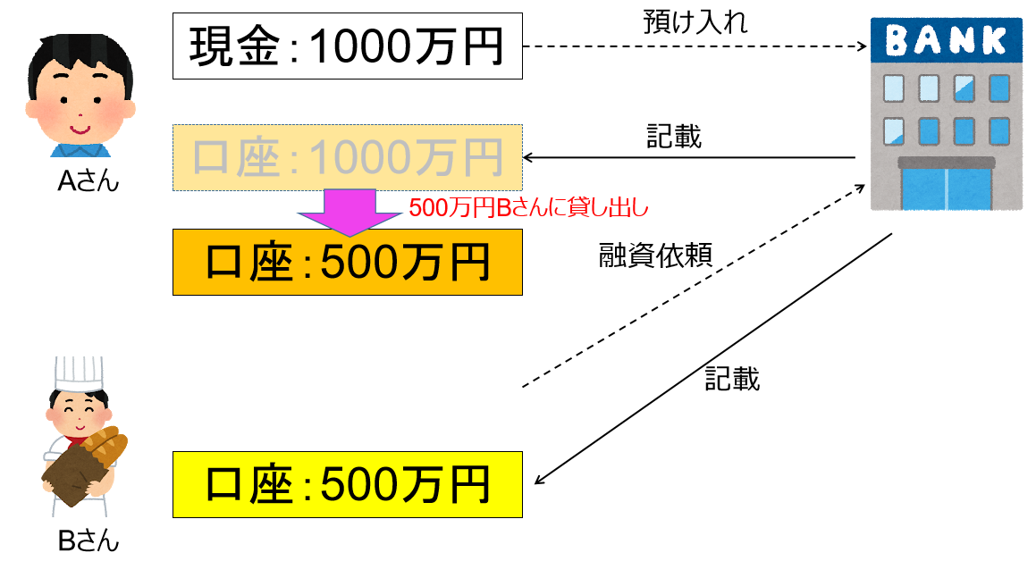 f:id:yuhki_kun:20200518113307p:plain