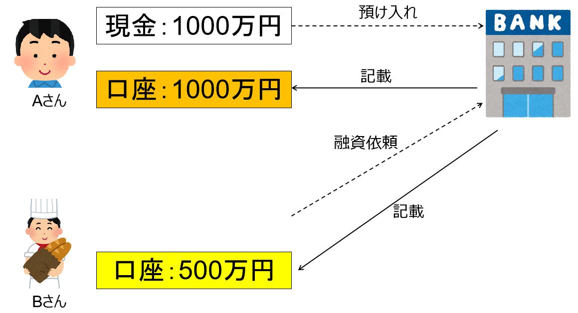 f:id:yuhki_kun:20200518171448p:plain