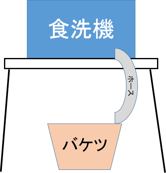 f:id:yuhki_kun:20200523183654p:plain