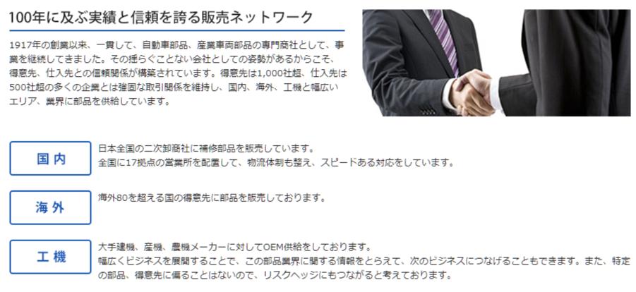 f:id:yuhki_kun:20200529130913p:plain