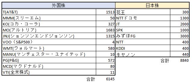 f:id:yuhki_kun:20200603173506p:plain