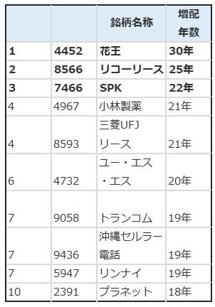 f:id:yuhki_kun:20200606215645p:plain