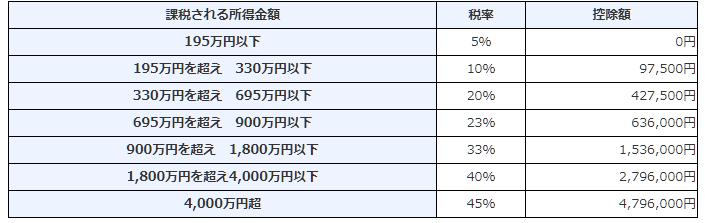 f:id:yuhki_kun:20200618140804p:plain